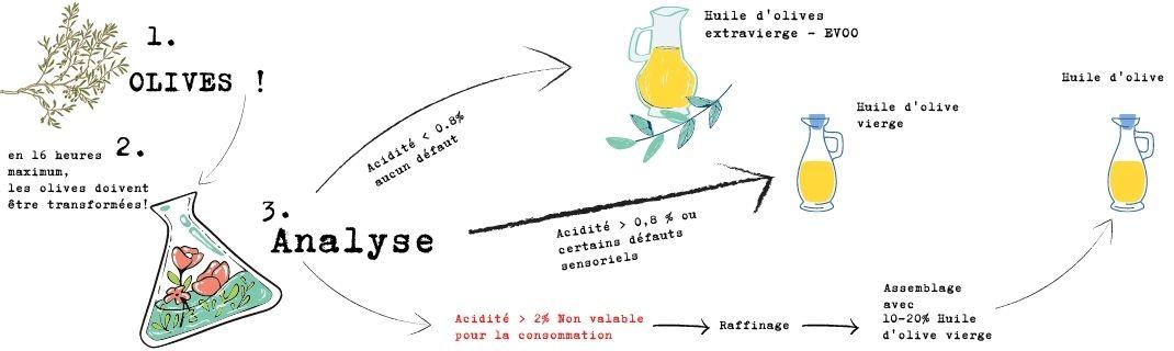 5rwu6pwr-olivi-1-.jpg